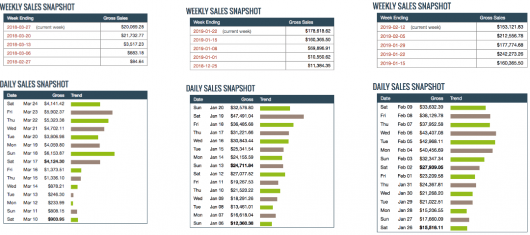 how to make fast money on clickbank 2019